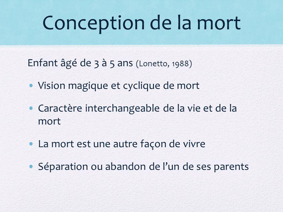Conception de la mort Enfant âgé de 3 à 5 ans (Lonetto, 1988)