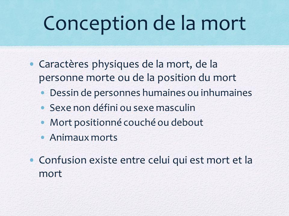 Conception de la mort Caractères physiques de la mort, de la personne morte ou de la position du mort.