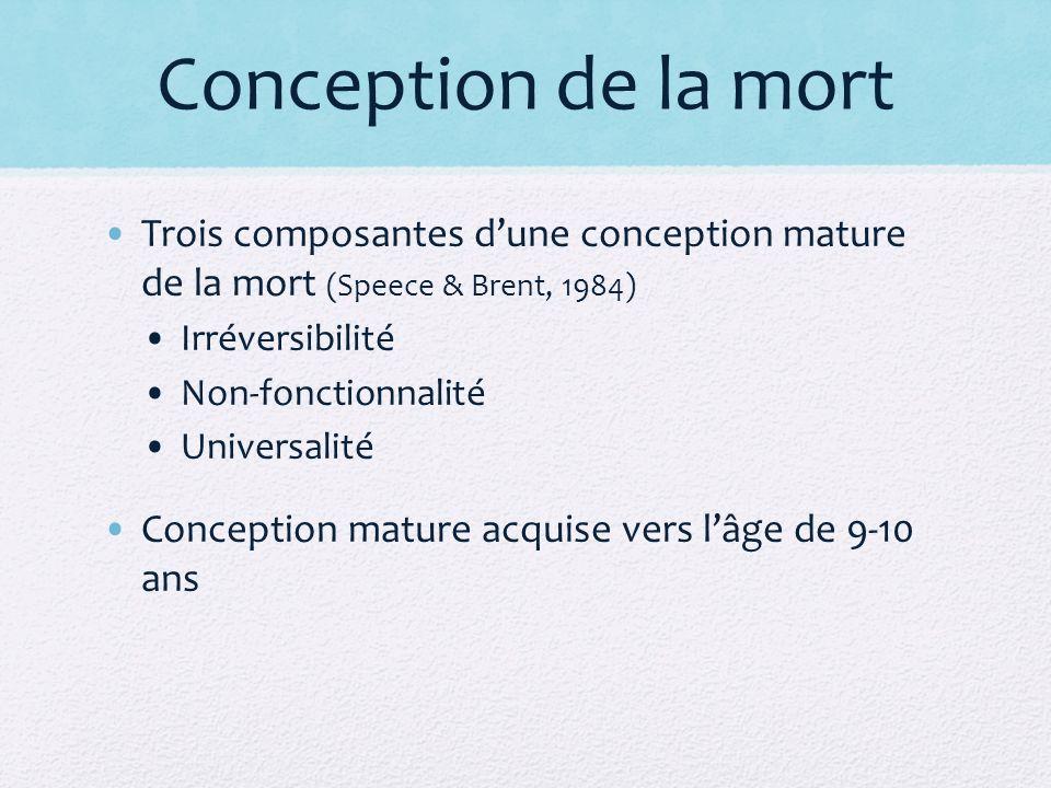 Conception de la mort Trois composantes d'une conception mature de la mort (Speece & Brent, 1984) Irréversibilité.