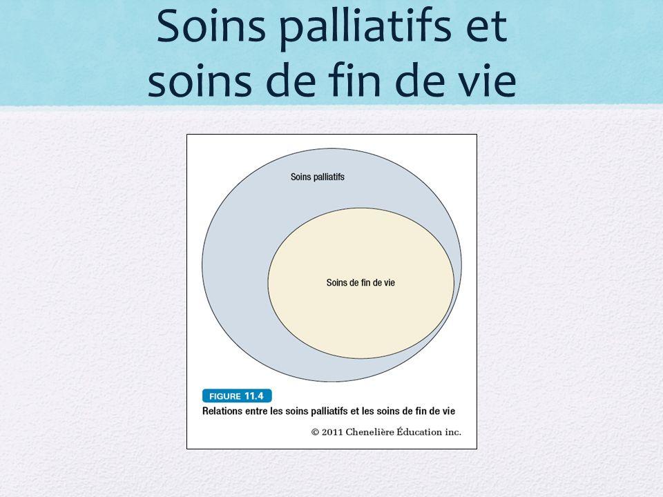Favori Soins palliatifs pédiatriques - ppt télécharger PA79