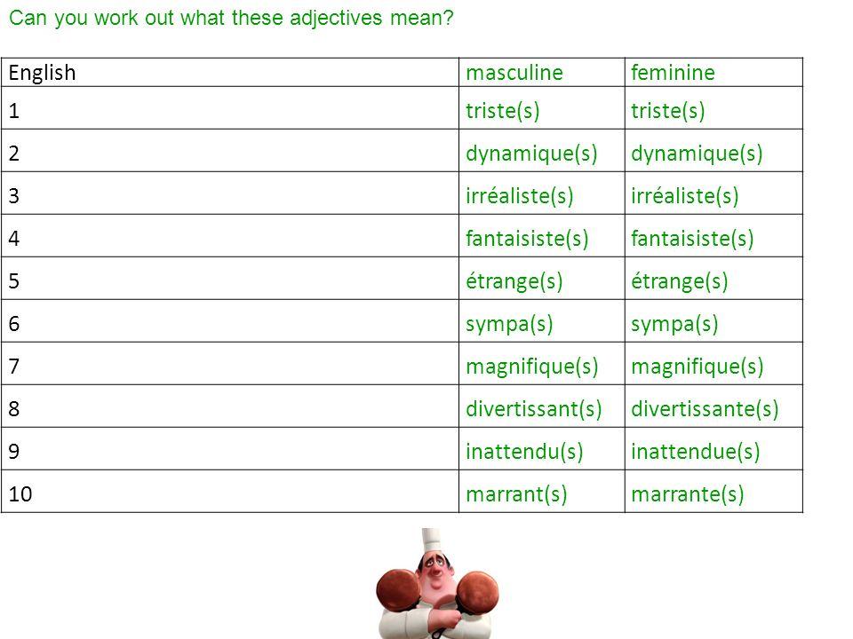 English masculine feminine 1 triste(s) 2 dynamique(s) 3 irréaliste(s)