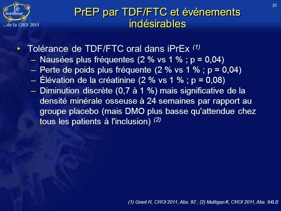 PrEP par TDF/FTC et événements indésirables