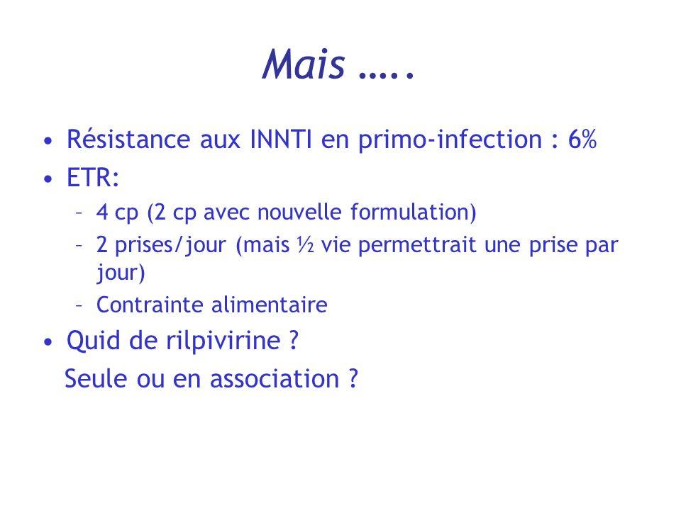 Mais ….. Résistance aux INNTI en primo-infection : 6% ETR: