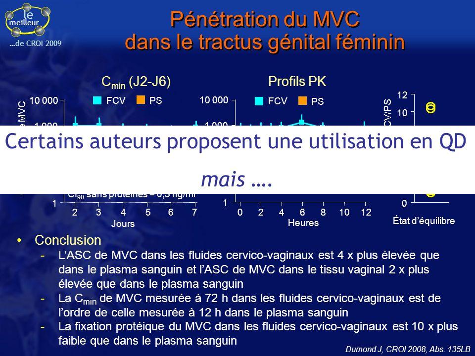 Pénétration du MVC dans le tractus génital féminin