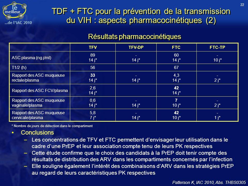 Résultats pharmacocinétiques