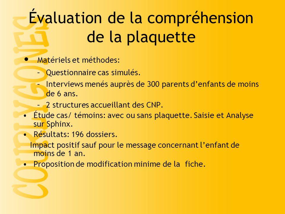 Évaluation de la compréhension de la plaquette
