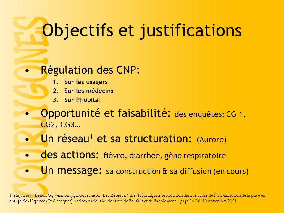 Objectifs et justifications