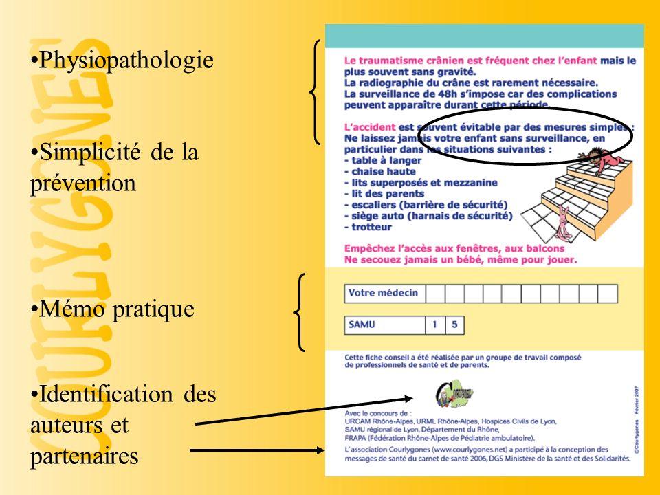 Physiopathologie Simplicité de la prévention. Mémo pratique.