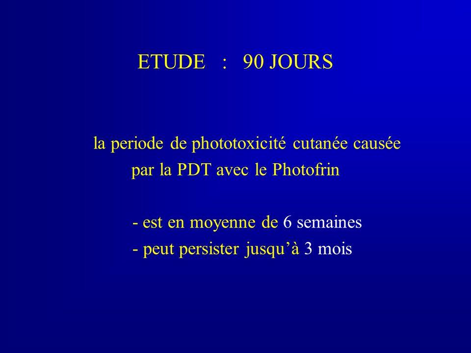 ETUDE : 90 JOURS la periode de phototoxicité cutanée causée