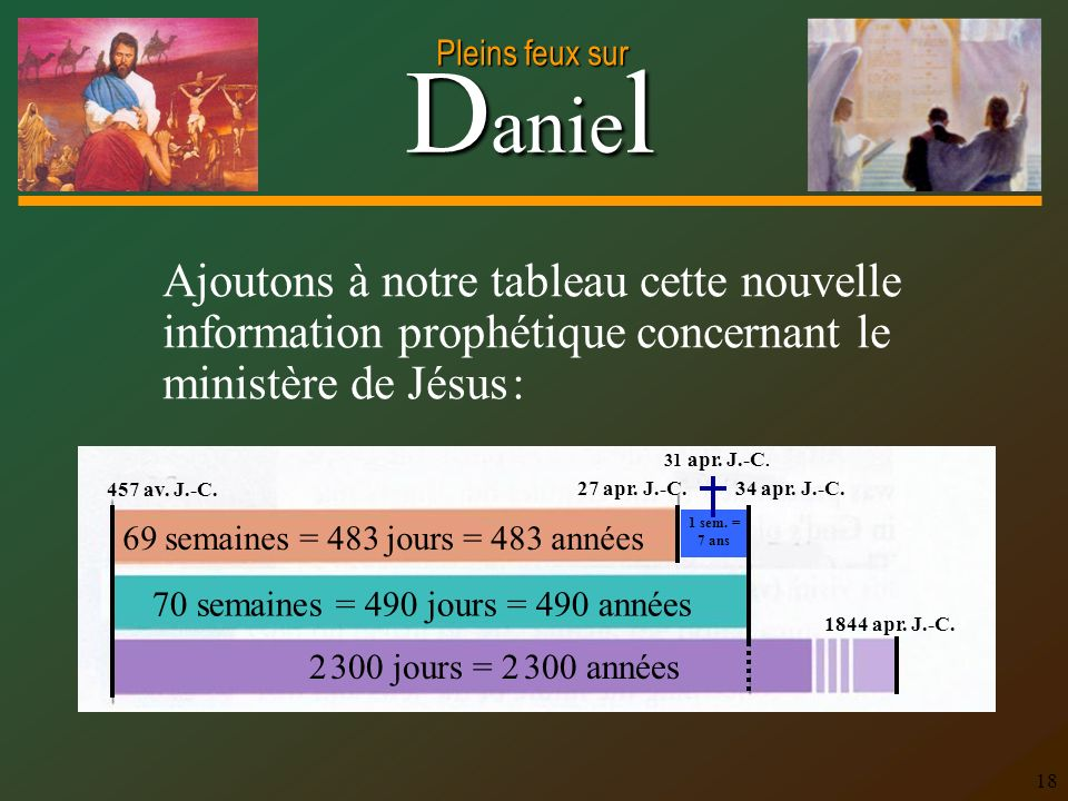 Ajoutons à notre tableau cette nouvelle information prophétique concernant le ministère de Jésus :