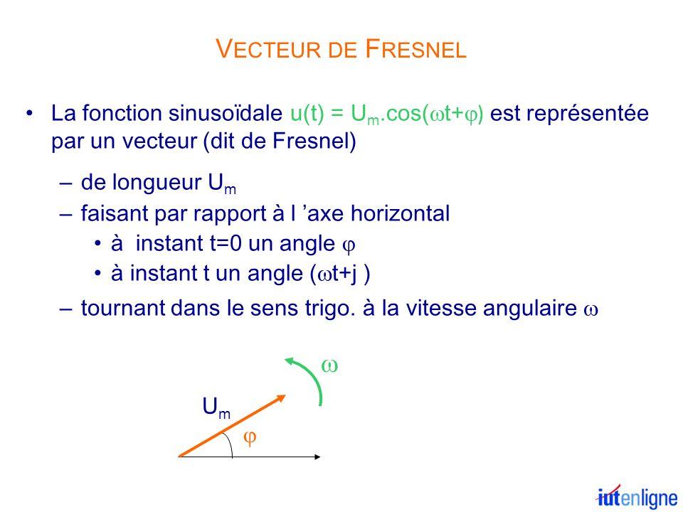 Vecteur de Fresnel La fonction sinusoïdale u(t) = Um.cos(wt+j) est représentée par un vecteur (dit de Fresnel)