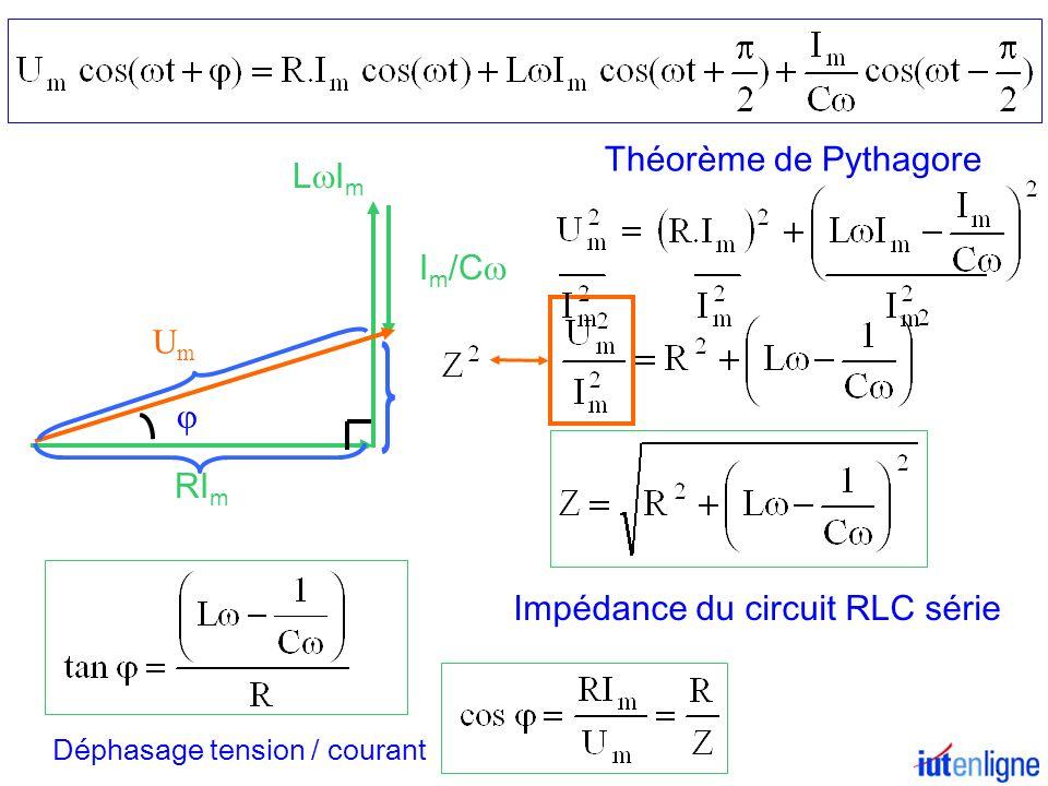 Impédance du circuit RLC série
