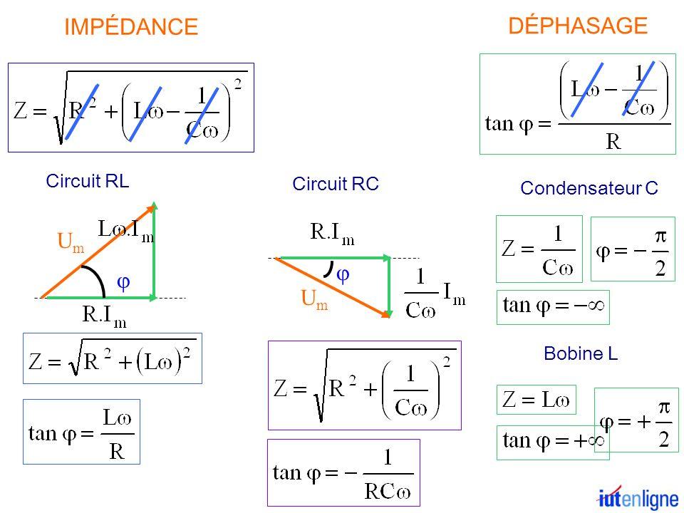IMPÉDANCE DÉPHASAGE Um j j Um Circuit RL Circuit RC Condensateur C