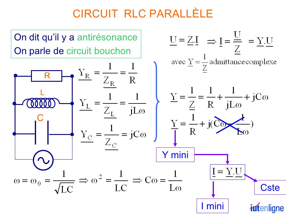 CIRCUIT RLC PARALLÈLE On dit qu'il y a antirésonance