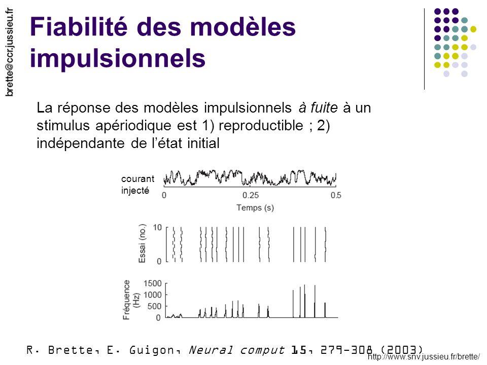 Fiabilité des modèles impulsionnels