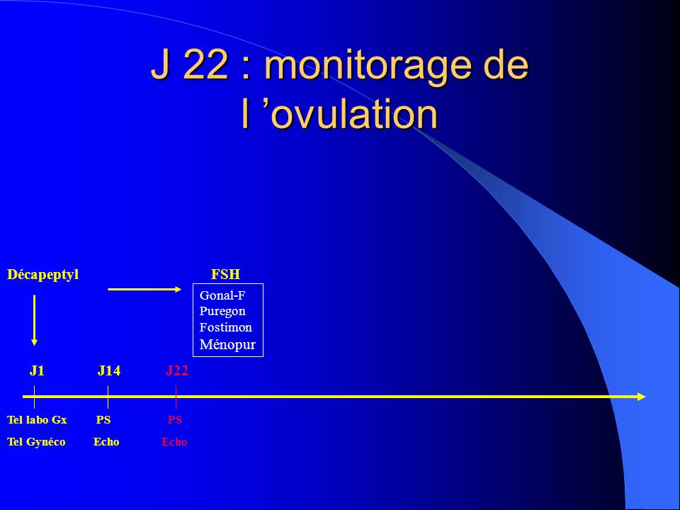 J 22 : monitorage de l 'ovulation