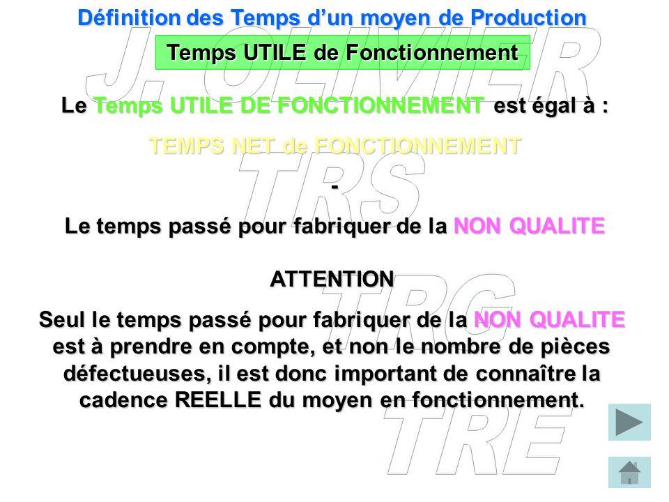 Définition des Temps d'un moyen de Production