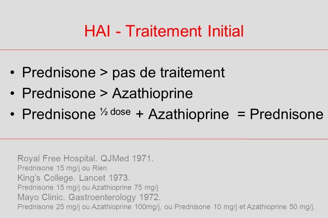 HAI - Traitement Initial