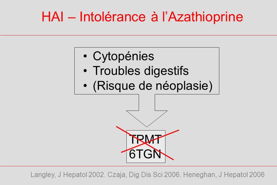 HAI – Intolérance à l'Azathioprine