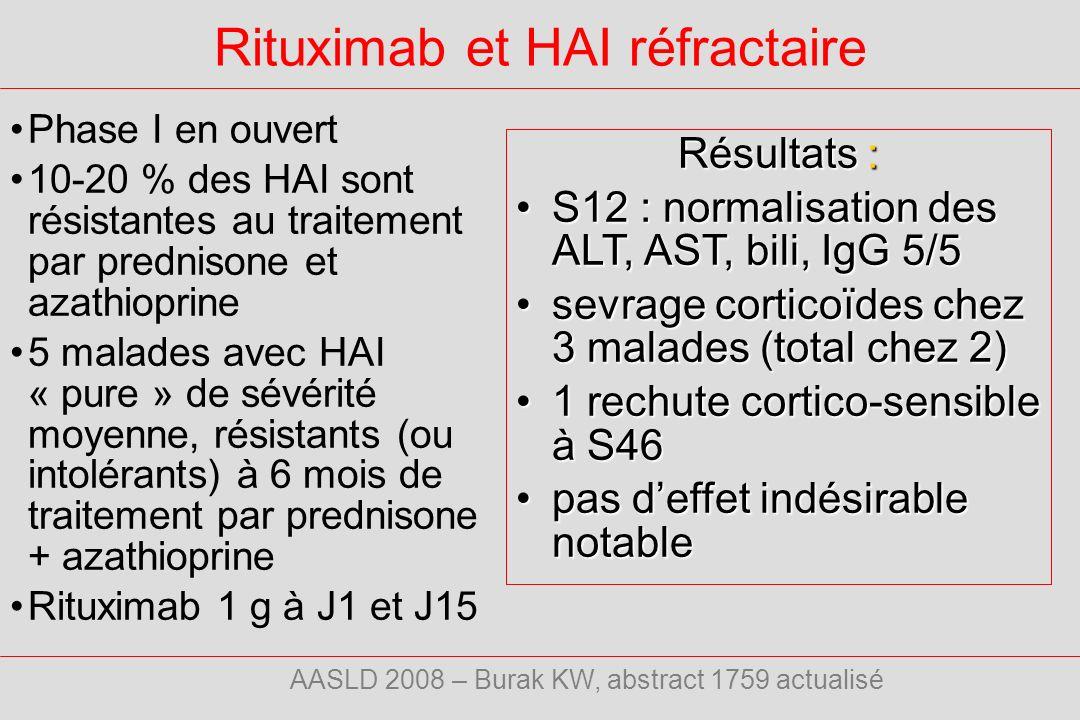 Rituximab et HAI réfractaire