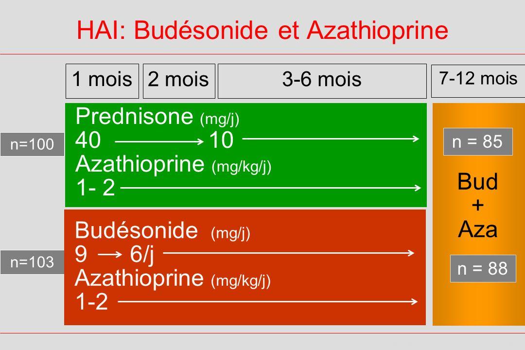 HAI: Budésonide et Azathioprine