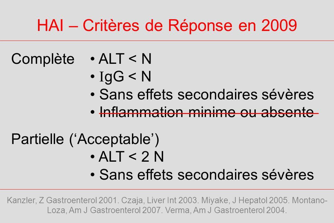 HAI – Critères de Réponse en 2009