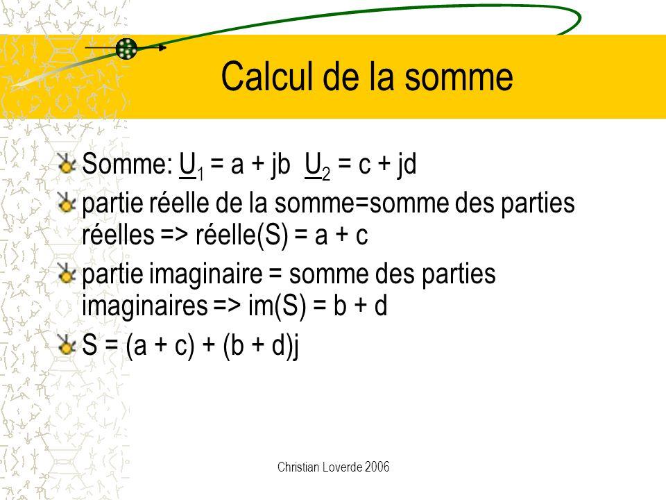 Calcul de la somme Somme: U1 = a + jb U2 = c + jd