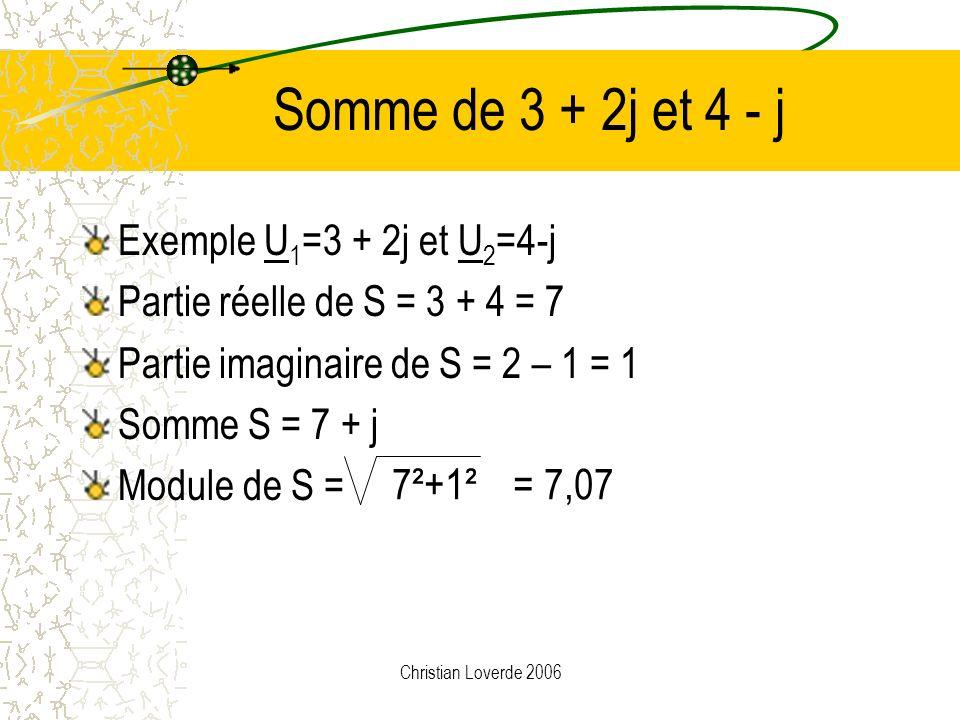 Somme de 3 + 2j et 4 - j Exemple U1=3 + 2j et U2=4-j