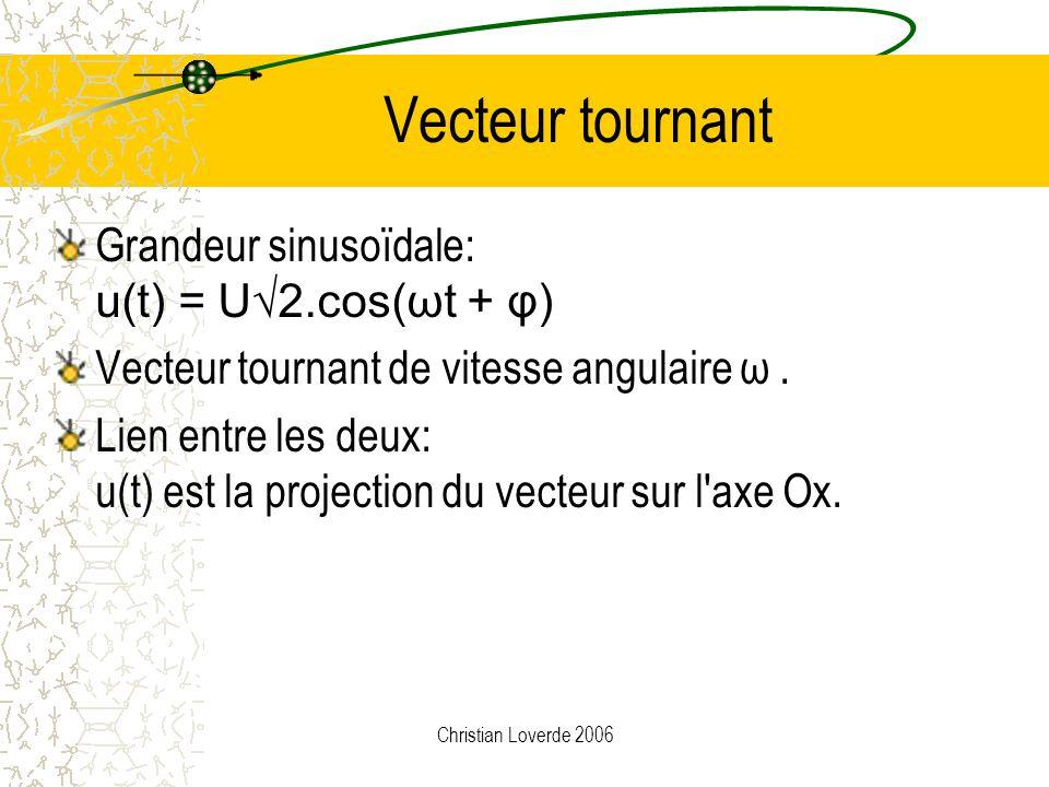 Vecteur tournant Grandeur sinusoïdale: u(t) = U√2.cos(ωt + φ)
