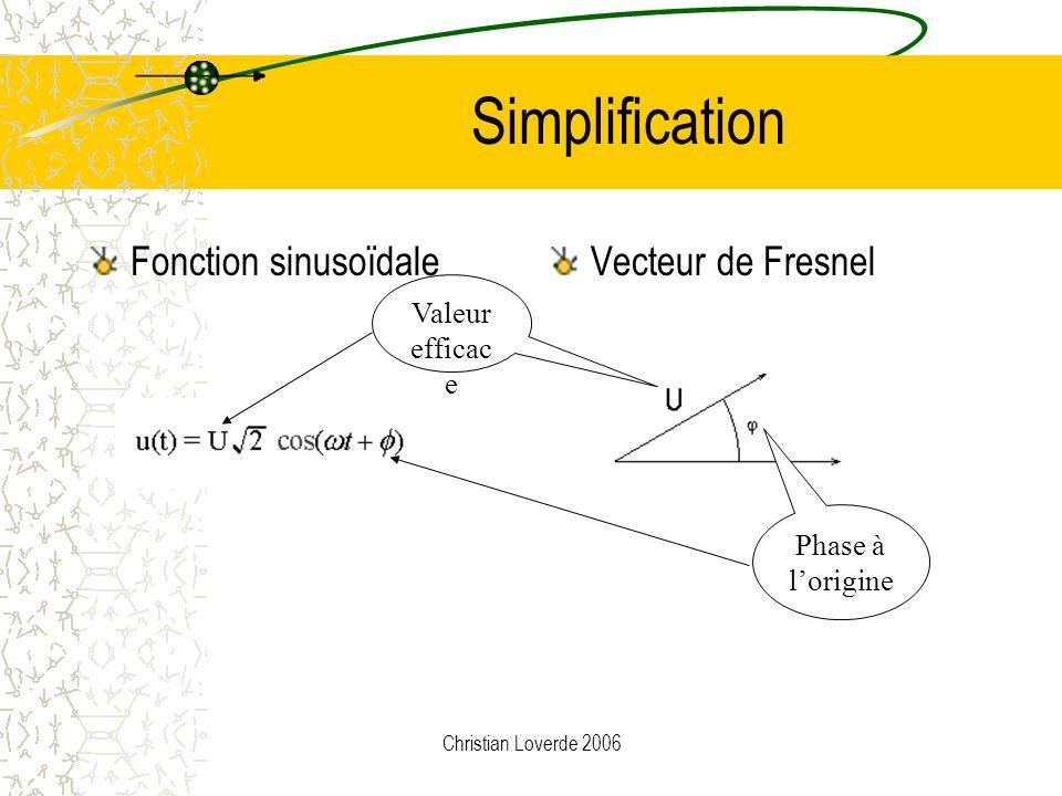 Simplification Fonction sinusoïdale Vecteur de Fresnel Valeur efficace