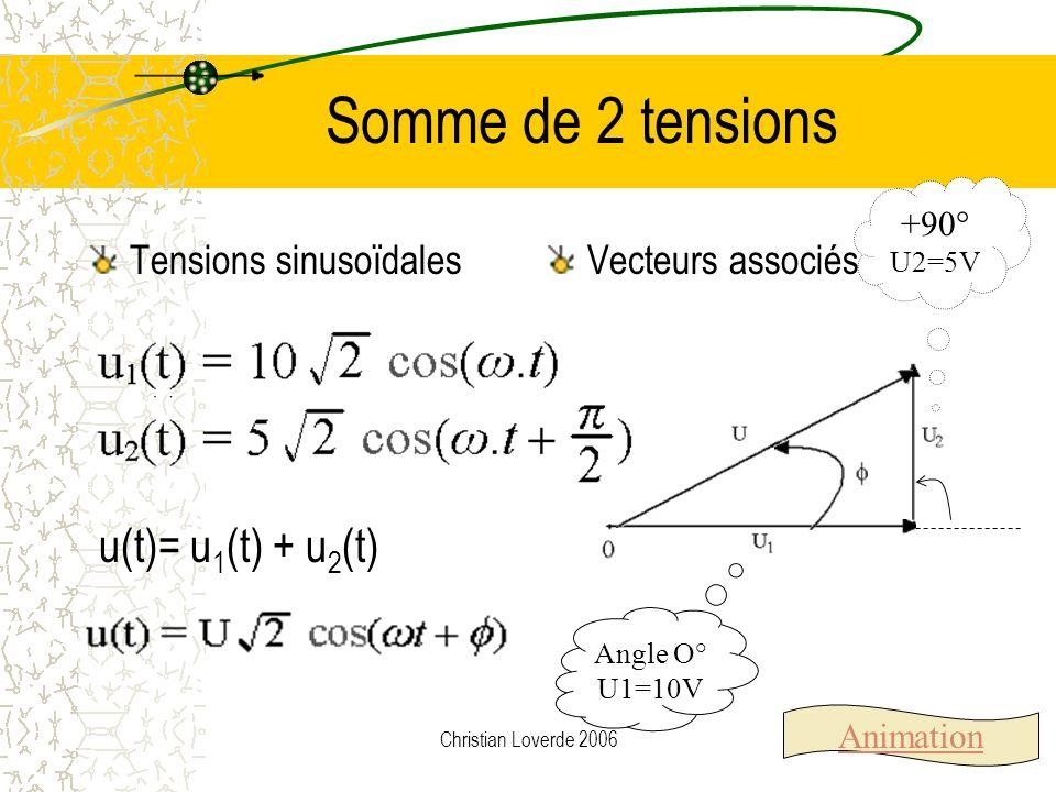 Somme de 2 tensions u(t)= u1(t) + u2(t) Tensions sinusoïdales