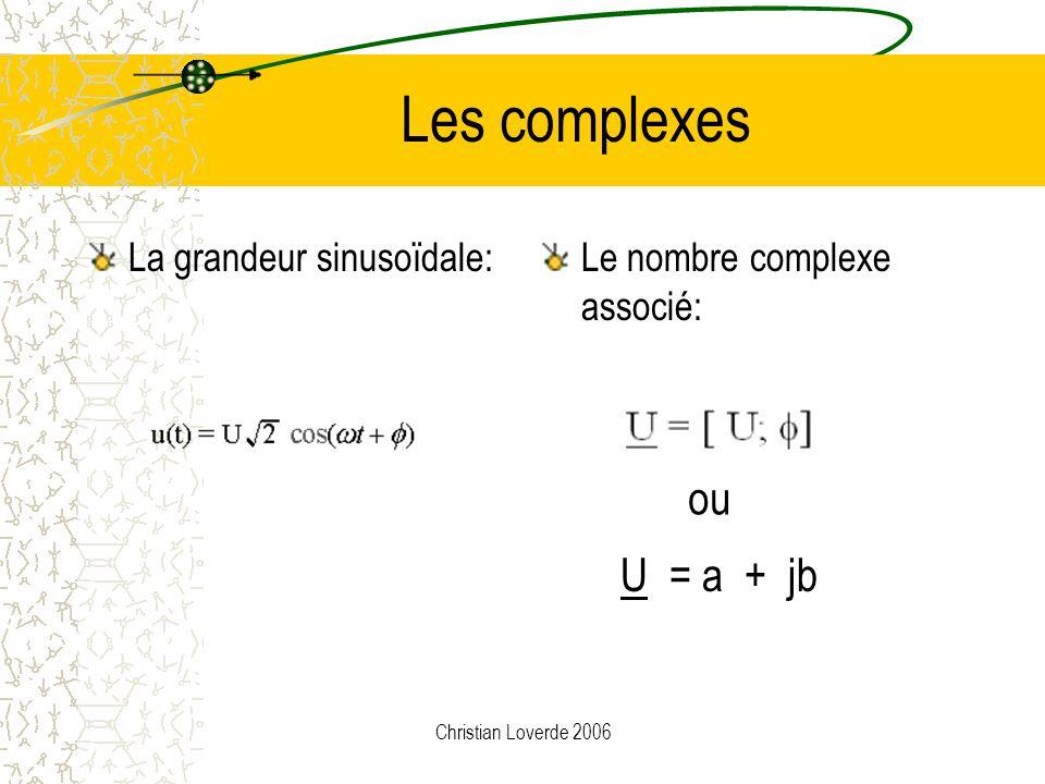 Les complexes ou U = a + jb La grandeur sinusoïdale: