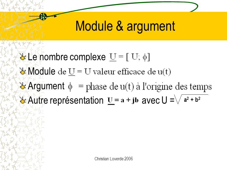 Module & argument Le nombre complexe Module Argument