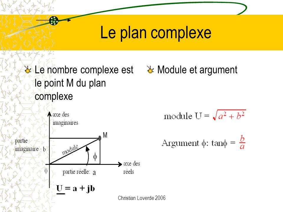 Le plan complexe Le nombre complexe est le point M du plan complexe