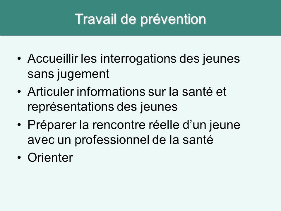 Travail de prévention Accueillir les interrogations des jeunes sans jugement. Articuler informations sur la santé et représentations des jeunes.