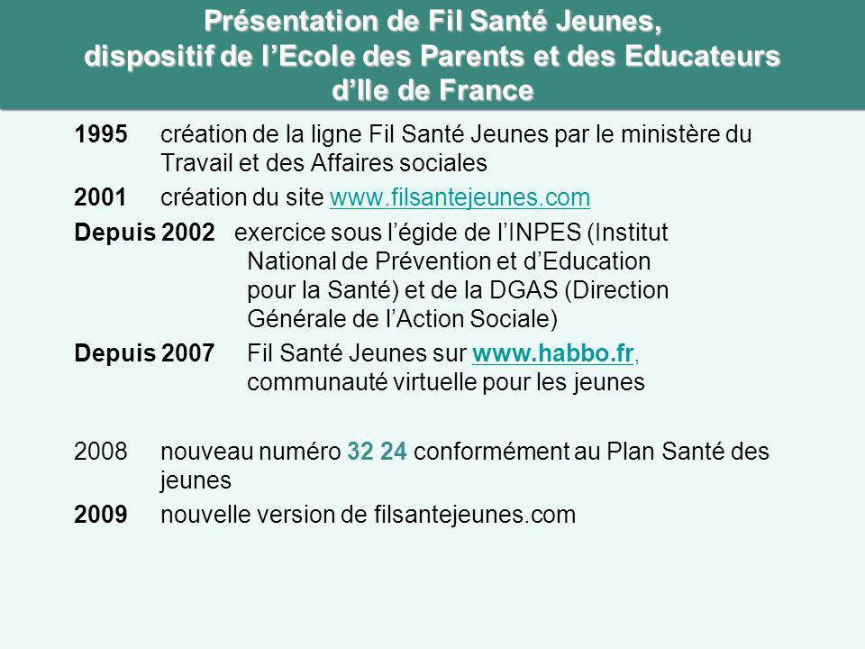 Présentation de Fil Santé Jeunes, dispositif de l'Ecole des Parents et des Educateurs d'Ile de France
