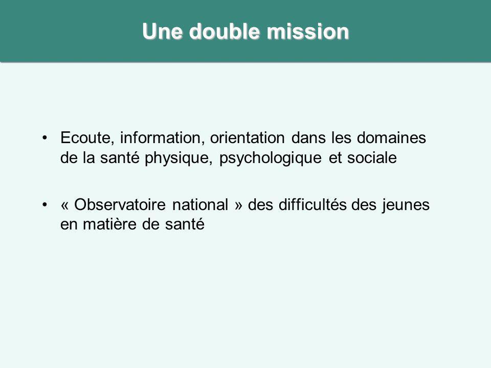 Une double mission Ecoute, information, orientation dans les domaines de la santé physique, psychologique et sociale.