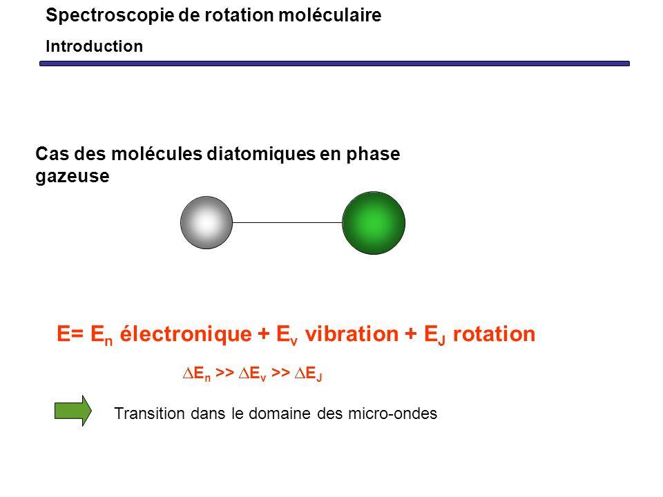 E= En électronique + Ev vibration + EJ rotation