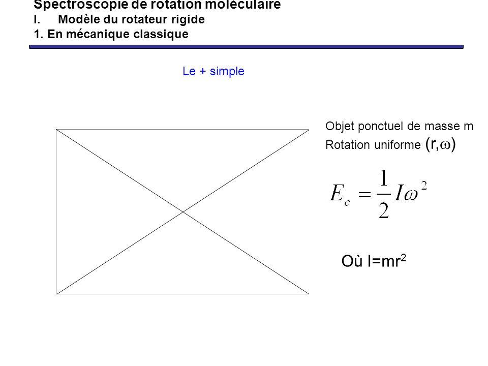 Où I=mr2 Spectroscopie de rotation moléculaire