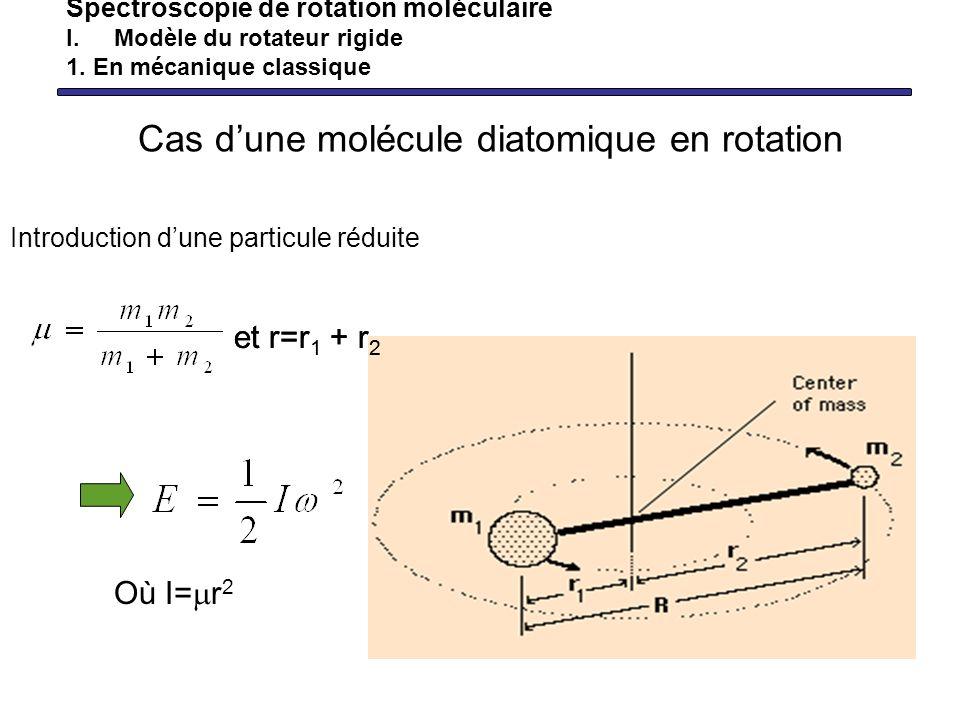 Cas d'une molécule diatomique en rotation