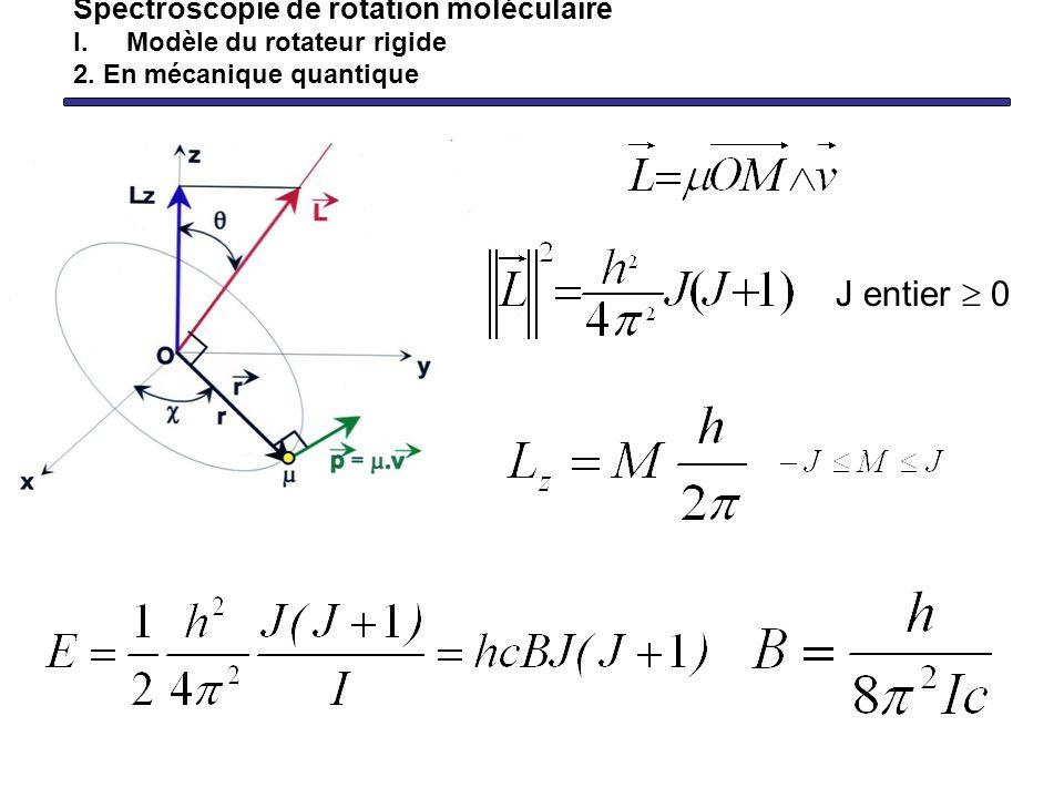 J entier  0 Spectroscopie de rotation moléculaire