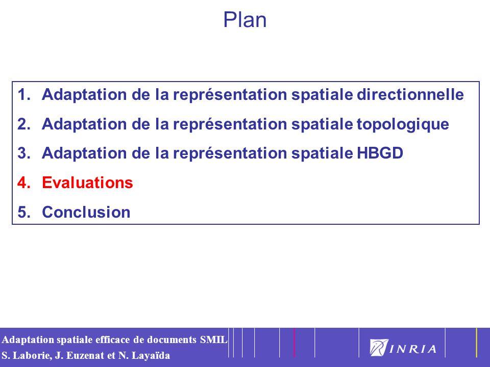 Plan Adaptation de la représentation spatiale directionnelle