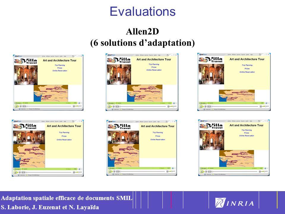 Allen2D (6 solutions d'adaptation)