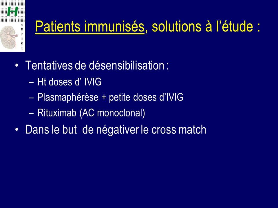 Patients immunisés, solutions à l'étude :