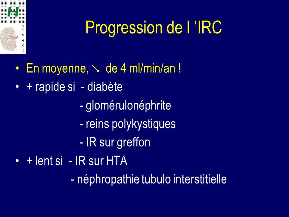 Progression de l 'IRC En moyenne, de 4 ml/min/an !