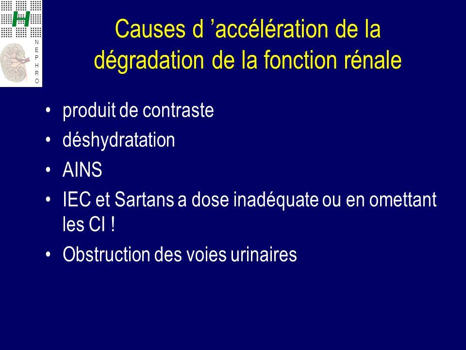 Causes d 'accélération de la dégradation de la fonction rénale