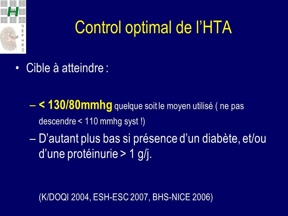 Control optimal de l'HTA