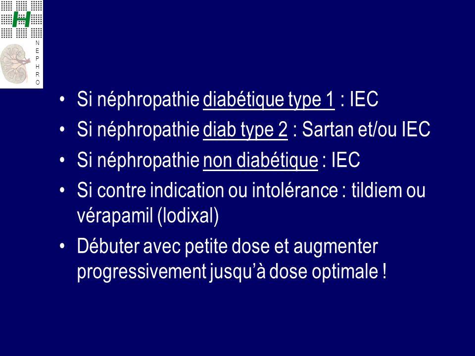 Si néphropathie diabétique type 1 : IEC