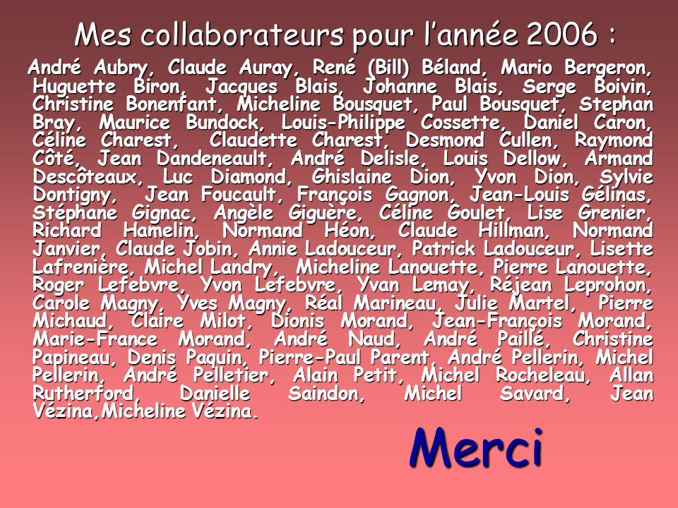 Mes collaborateurs pour l'année 2006 :