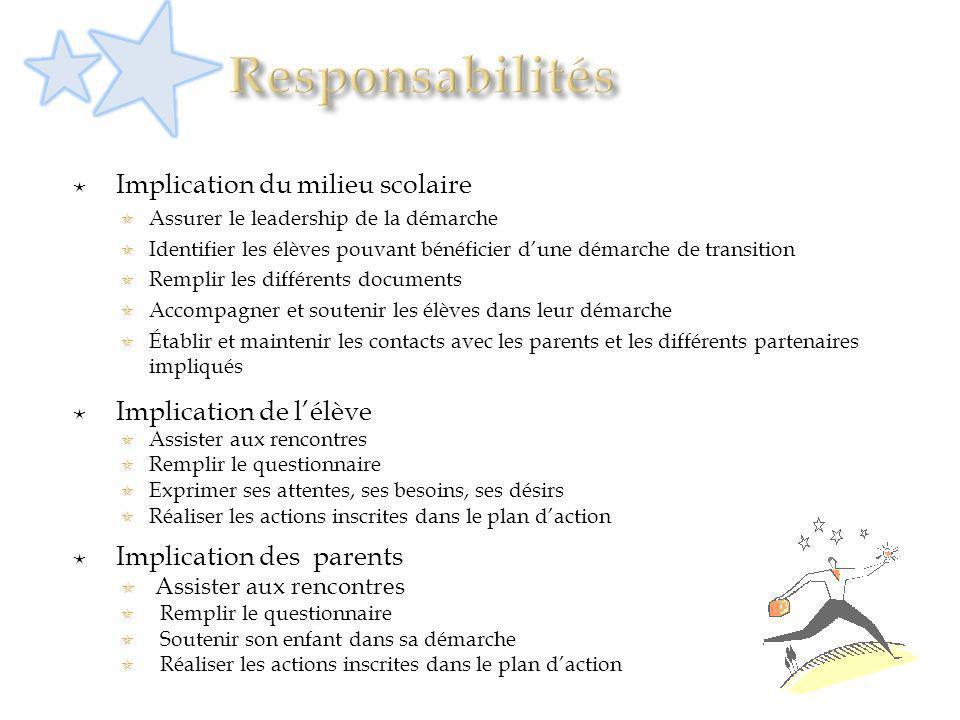 Responsabilités Implication du milieu scolaire Implication de l'élève